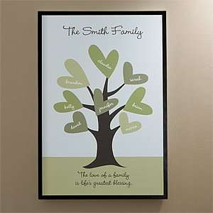 Personalized Family Tree Canvas Art   Leave Of Love