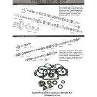 Manual Transmission Rebuild Kit  AutoZone